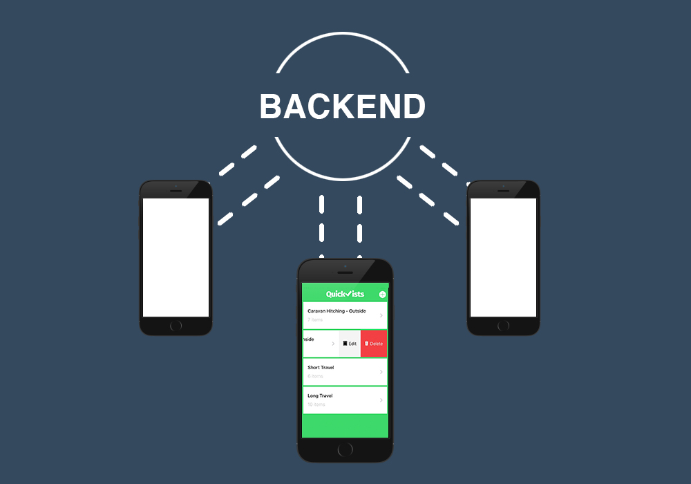 How to choose backend for mobile app?