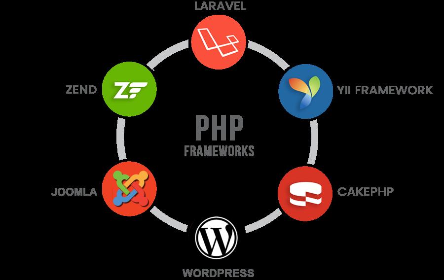 php-web-development