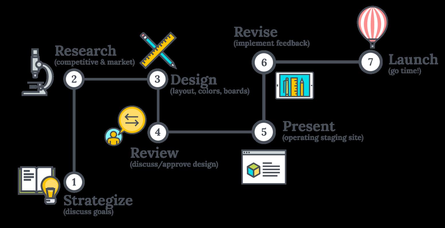 web-process/vibeosys
