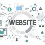 Business impact of Custom website development