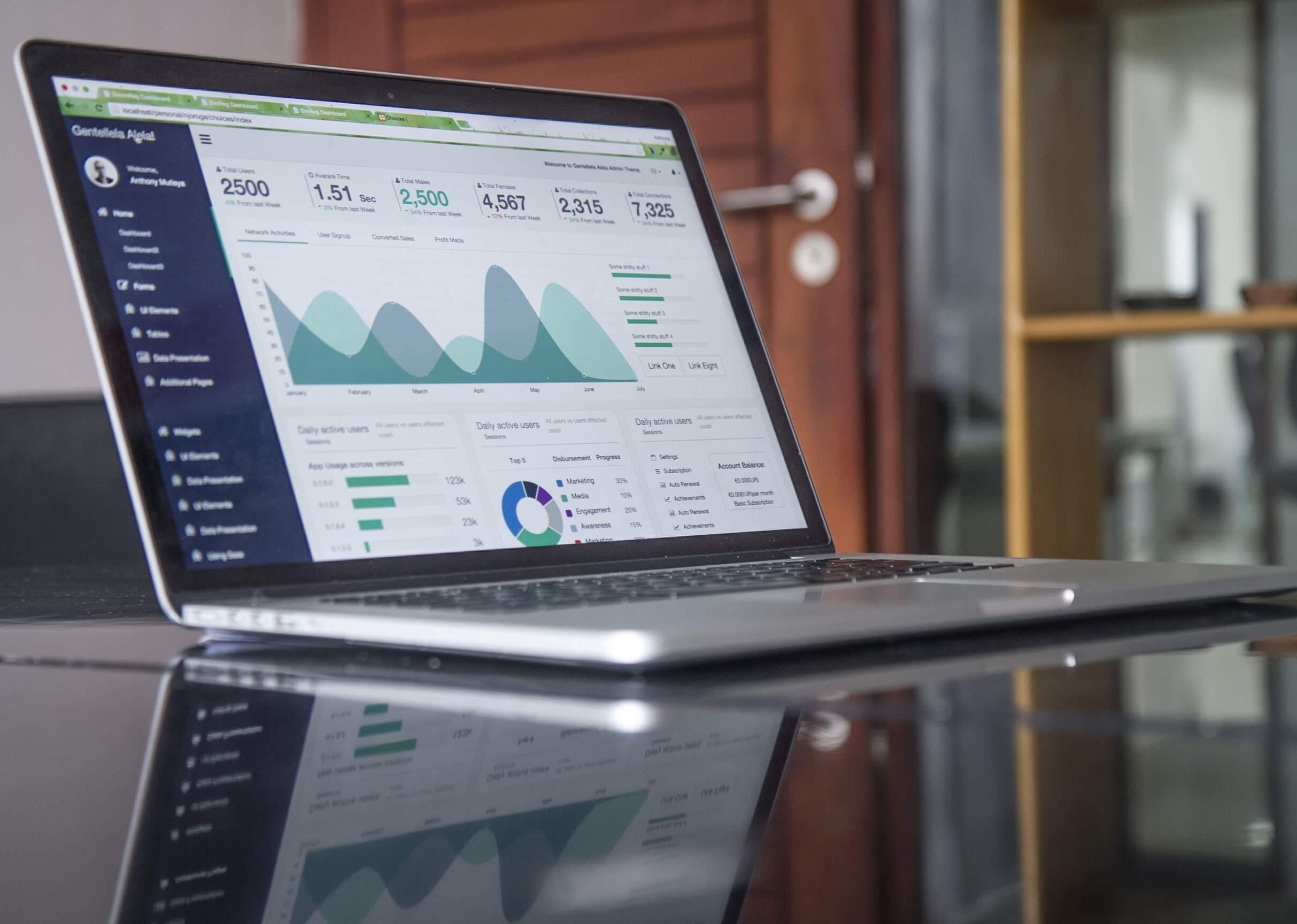app performance analysis